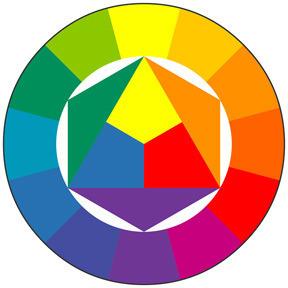 il cechio di itten, teoria del colore