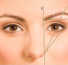 Sopracciglia, come renderle perfette per il nostro viso
