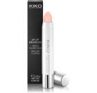 PH Lip Enhancer di Kiko: che cos'è e come funziona